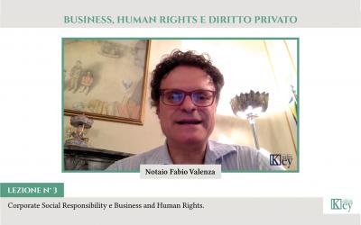 BUSINESS, HUMAN RIGHTS E DIRITTO PRIVATO   Corporate Social Responsibility e Business and Human Rights