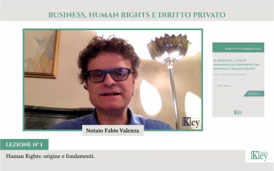 BUSINESS, HUMAN RIGHTS E DIRITTO PRIVATO   Human Rights: origine e fondamenti